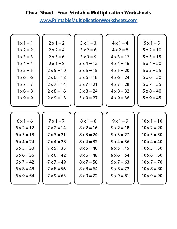 Cheat Sheet | Free Printable Multiplication Worksheets