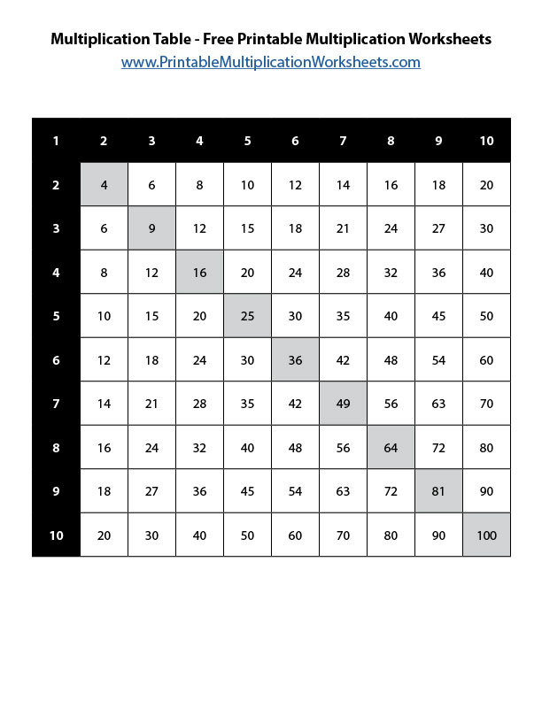 image relating to Multiplication Table Printable Pdf known as Multiplication Desk Cost-free Printable Multiplication Worksheets